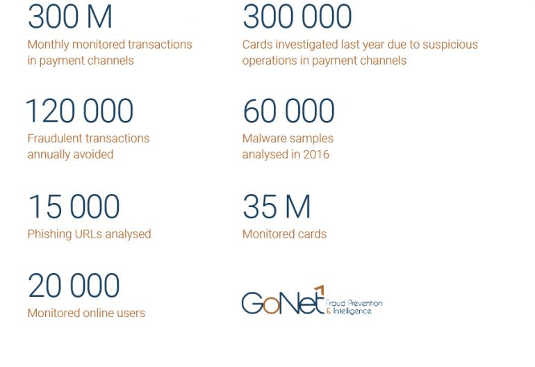 GoNetFPI in figures