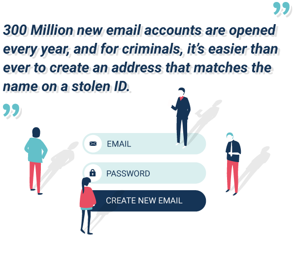 easy email creation makes shared blacklists quickly outdated