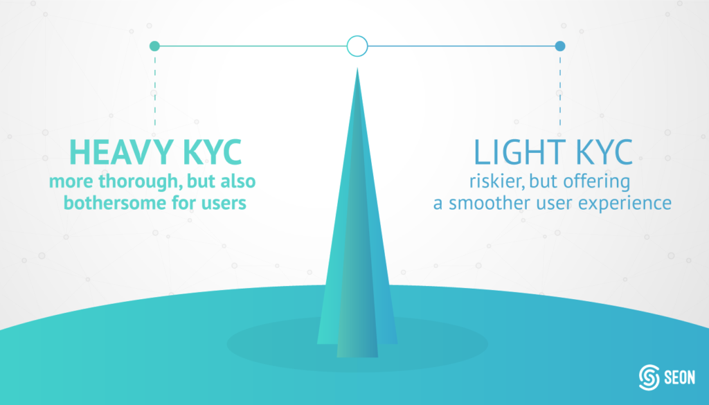 balancing heavy KYC and light KYC processes for gambling operators