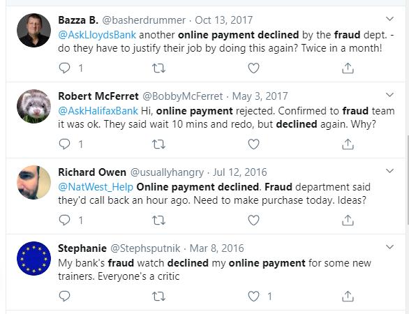 fraud prevention system social media