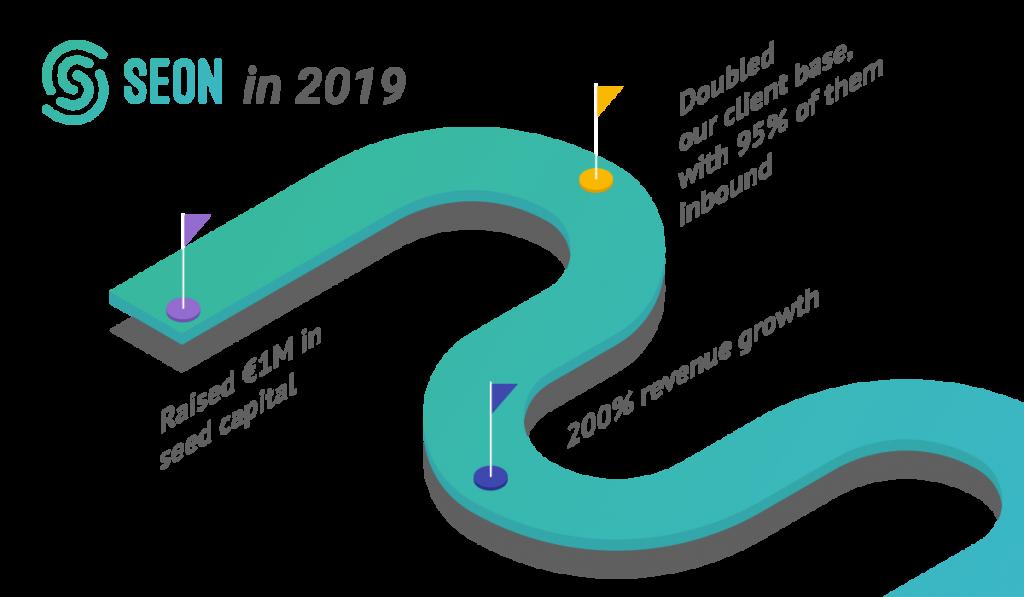 SEON milestones of 2019