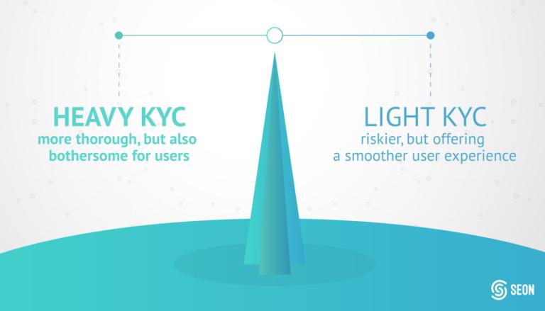 light and heavy kyc for customer risk assessment
