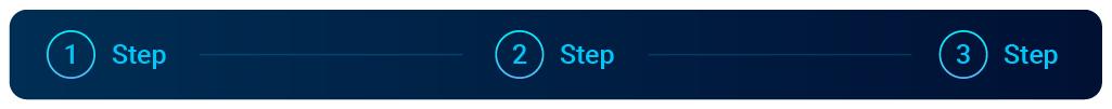 3 step process of the SEON platform