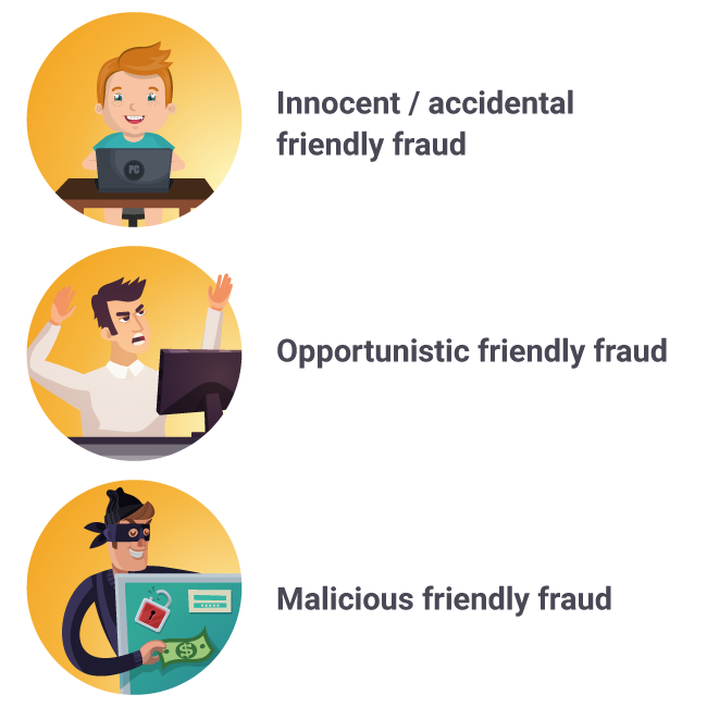 3 kinds of friendly fraud