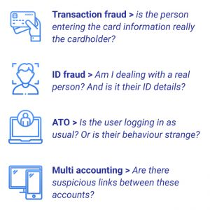 fraud types list