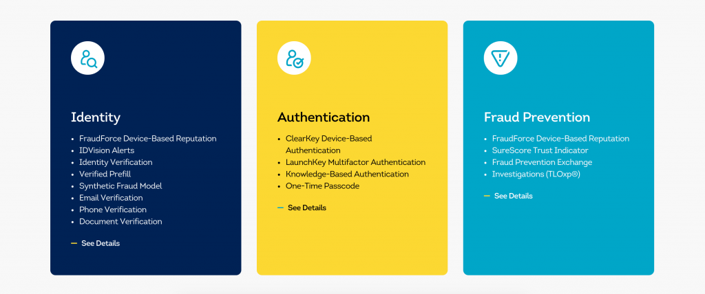 Screenshot of TransUnion's (formerly Iovation) website detailing their three products called Identity, Authentification and Fraud Prevention