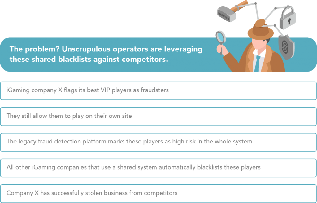 how iGaming companies abuse blacklisting with their fraud detection tools