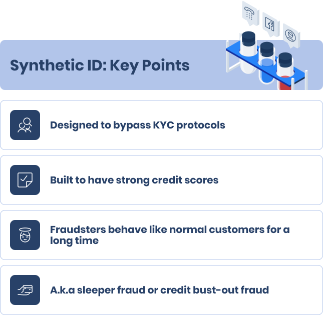 the key challenges and properties of synthetic identity fraud