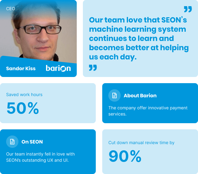 KPI of the Barion Case Study