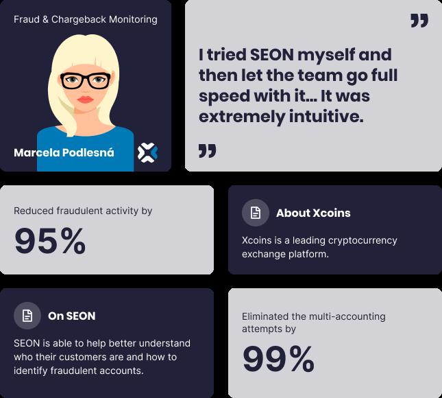 Xcoins case study kpi