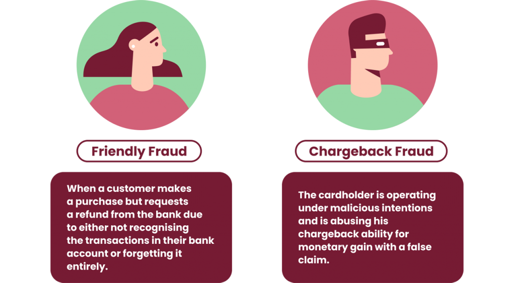 The Difference Between Friendly Fraud and Chargeback Fraud