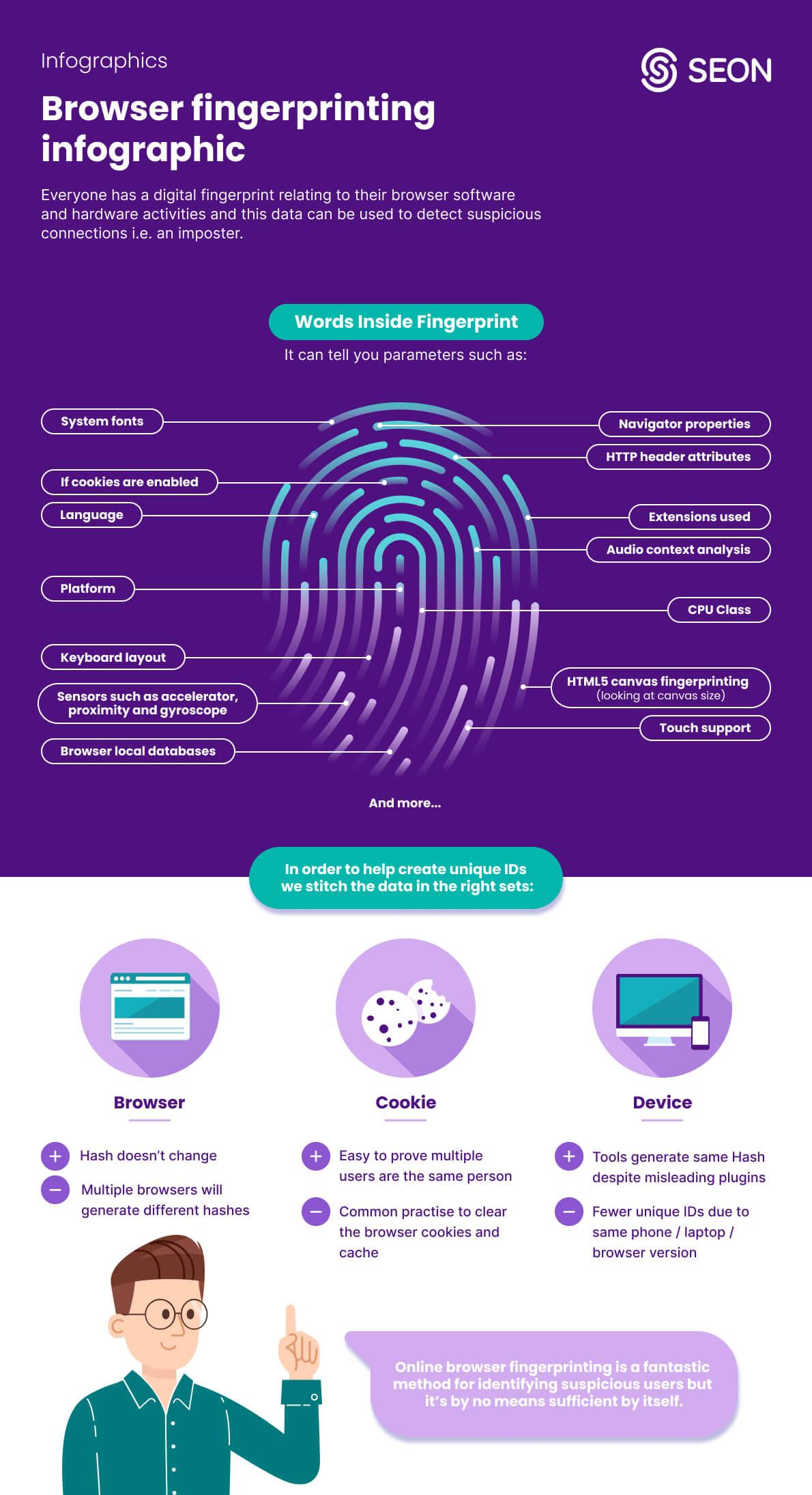 SEON Infographic - Browser Fingerprinting