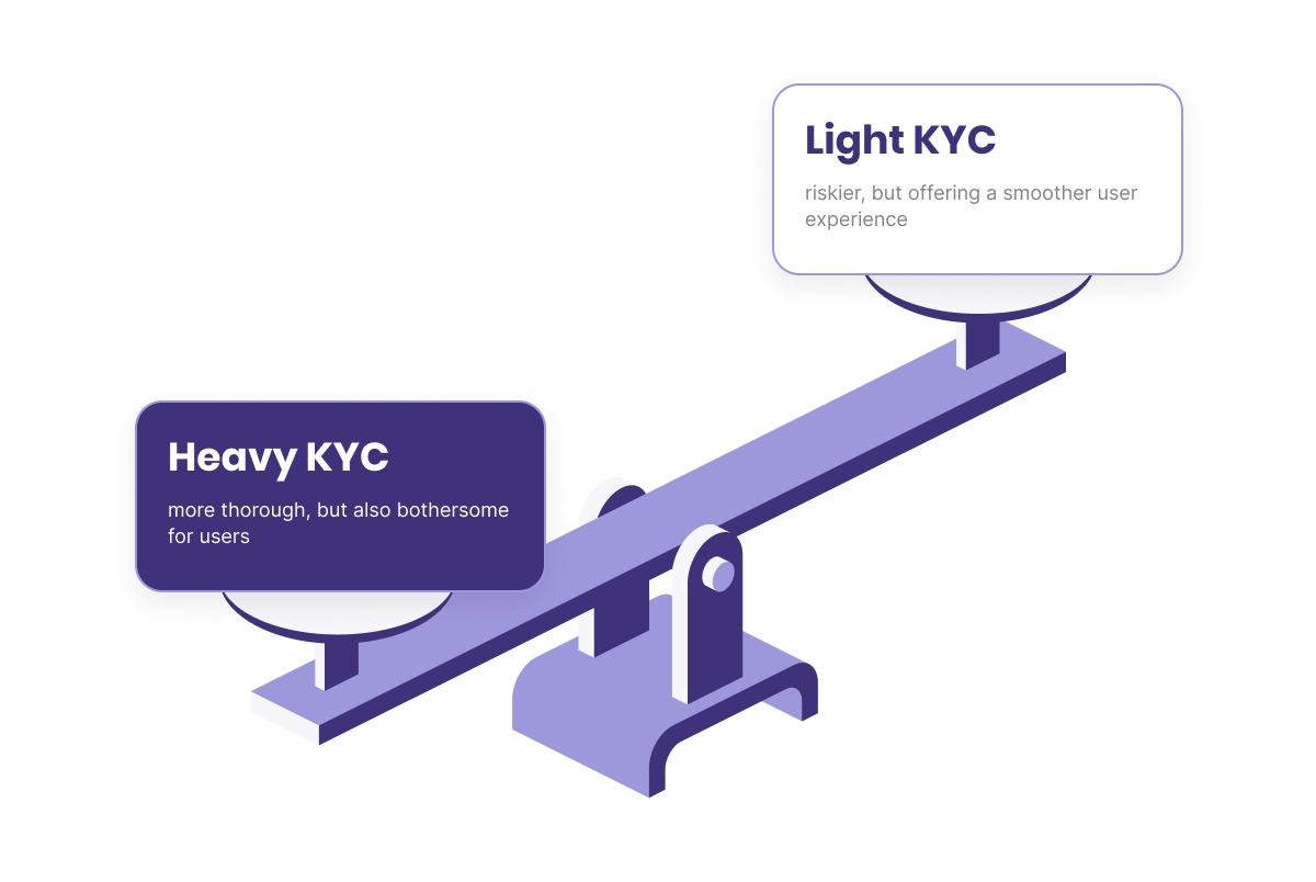 Difference between heavy and light KYC